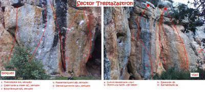 sector Trestazastron